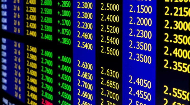 How Much Money Can I Make Forex Day Trading?